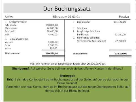 Der Buchungssatz, buchen, verbuchen, Buchführung, Soll, Haben (Grundlagen BWR FOS / BOS)
