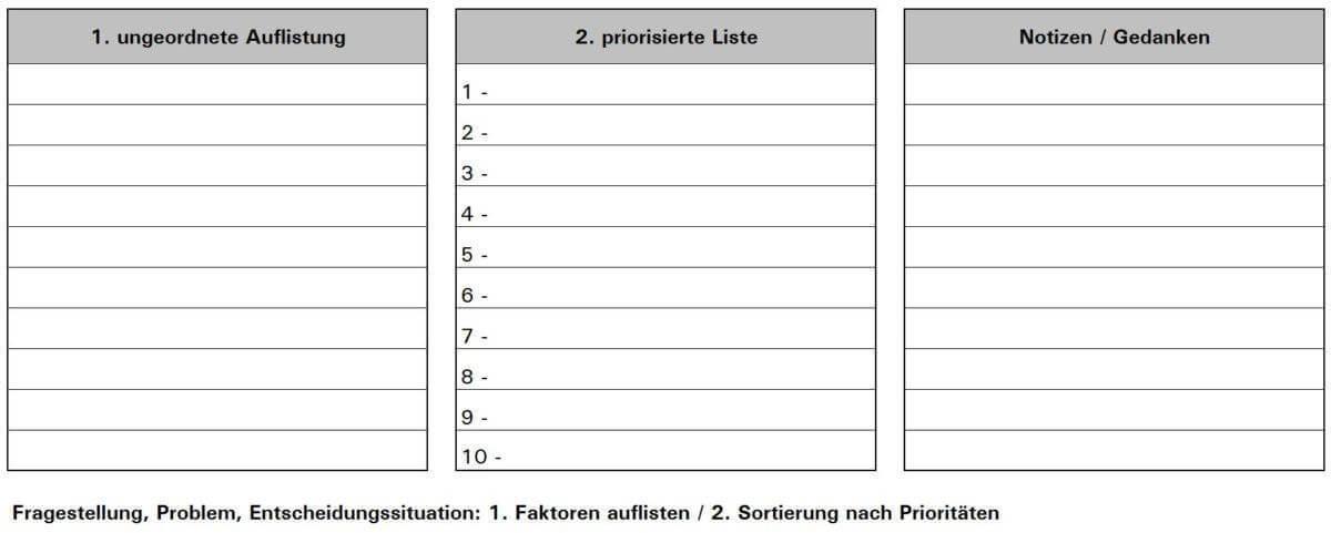 CAF-Liste