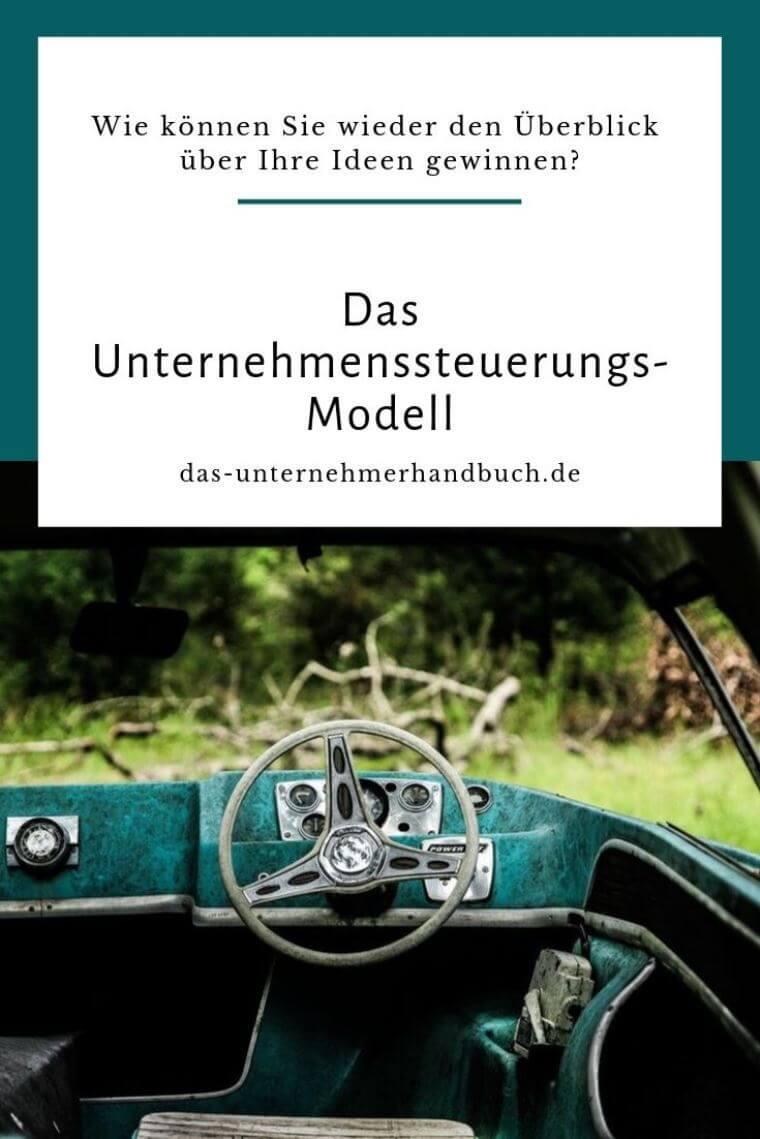 Unternehmenssteuerungs-Modell