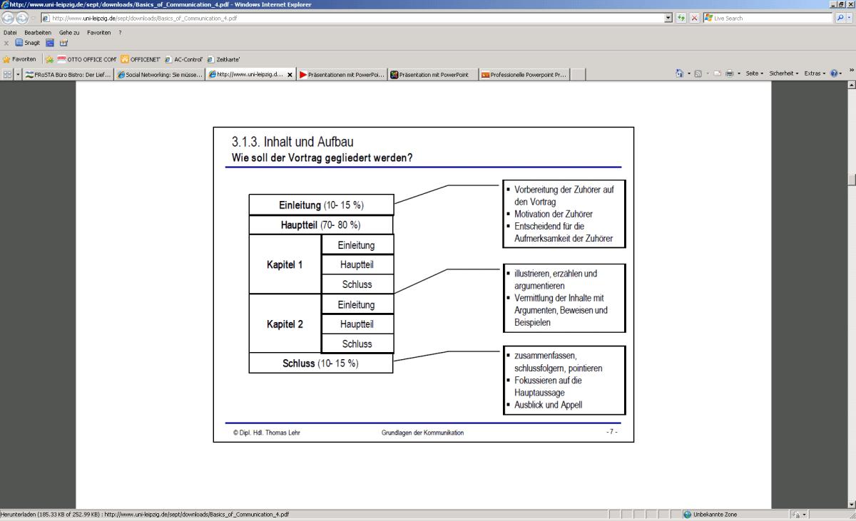 PowerPoint Präsentation – die Gliederung