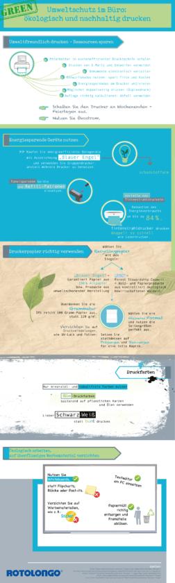 Ökologisch und nachhaltig drucken