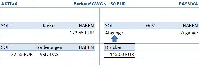 Barkauf GWG < 150 EUR