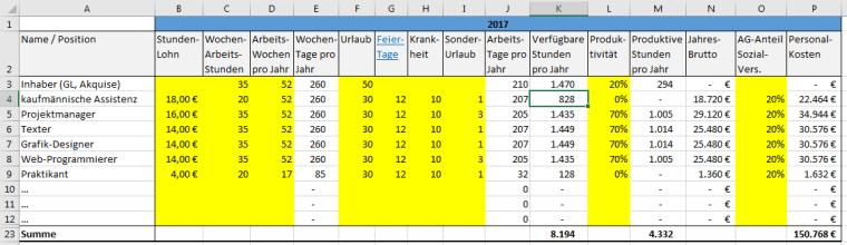 Stundenverrechnungssatz - Personalplanung