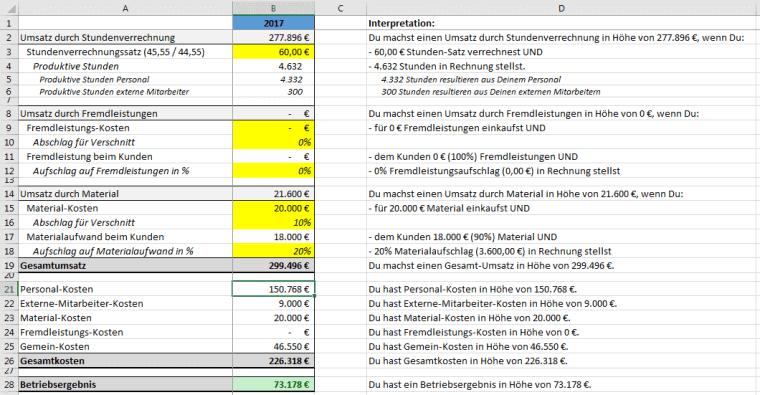 Stundenverrechnungssatz - Rentabilität