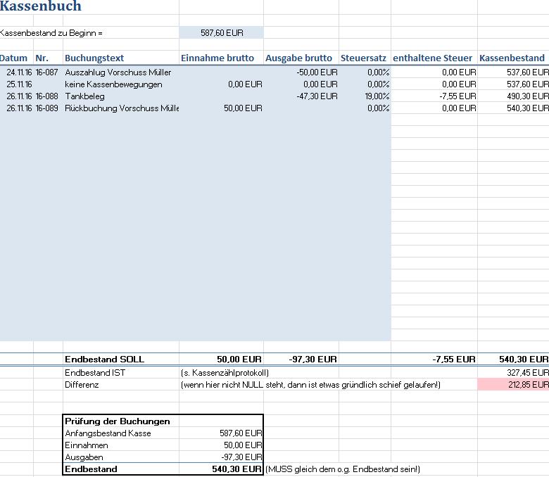 Gemütlich Null Budget Vorlage Galerie - REV