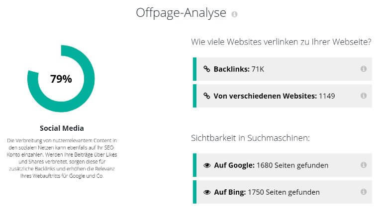 SELLWERK-Prime-Offpage-Analyse