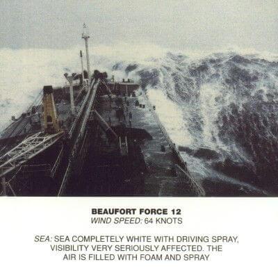WikiPedia - Beaufort scale 12