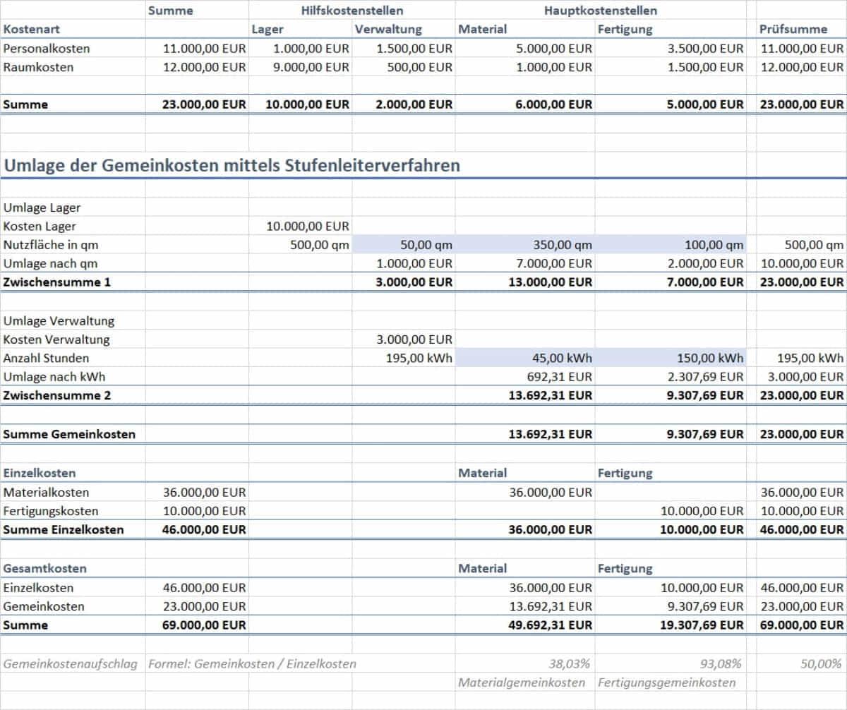 Beispiel Betriebsabrechnungsbogen